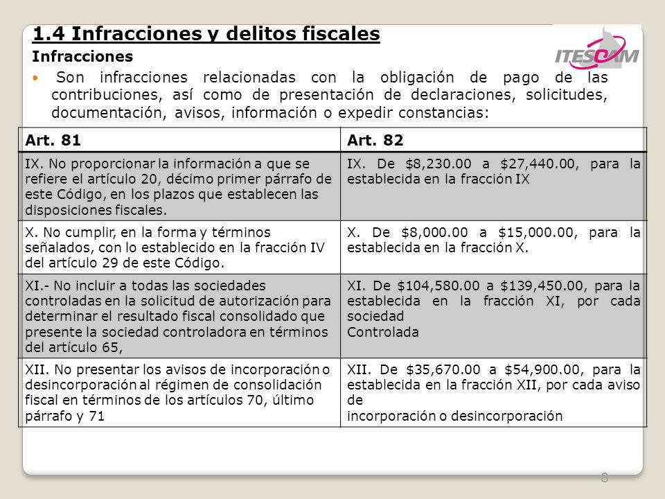 19 1.4 Infracciones y delitos fiscales Infracciones Son infracciones relacionadas con el ejercicio de la facultad de comprobación las siguientes: Art.