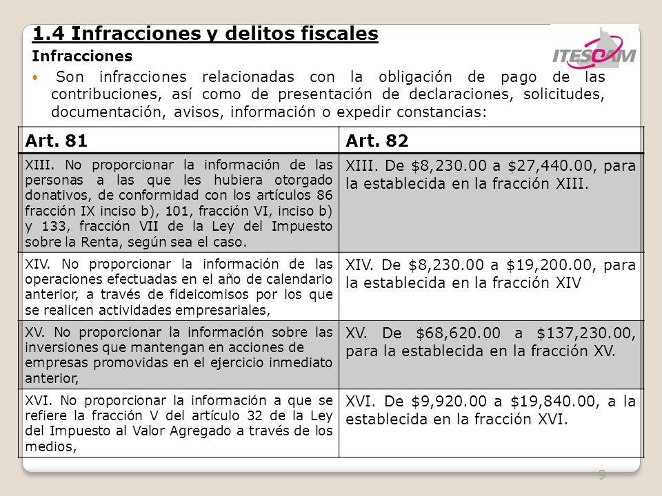9 1.4 Infracciones y delitos fiscales Infracciones Son infracciones relacionadas con la obligación de pago de las contribuciones, así como de presentación de declaraciones, solicitudes, documentación, avisos, información o expedir constancias: Art.