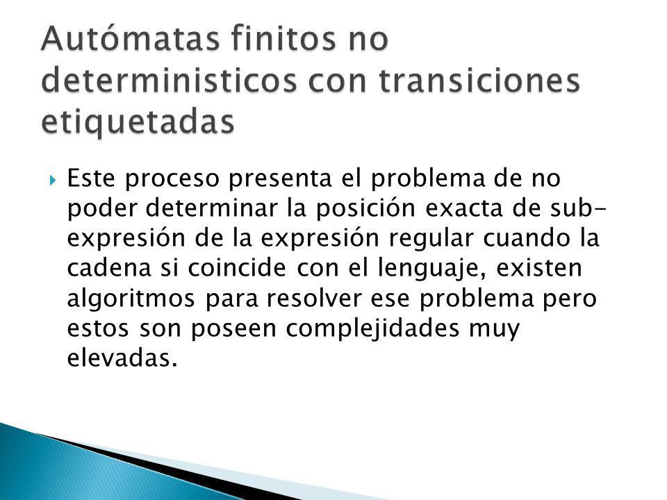 Este proceso presenta el problema de no poder determinar la posición exacta de sub- expresión de la expresión regular cuando la cadena si coincide con