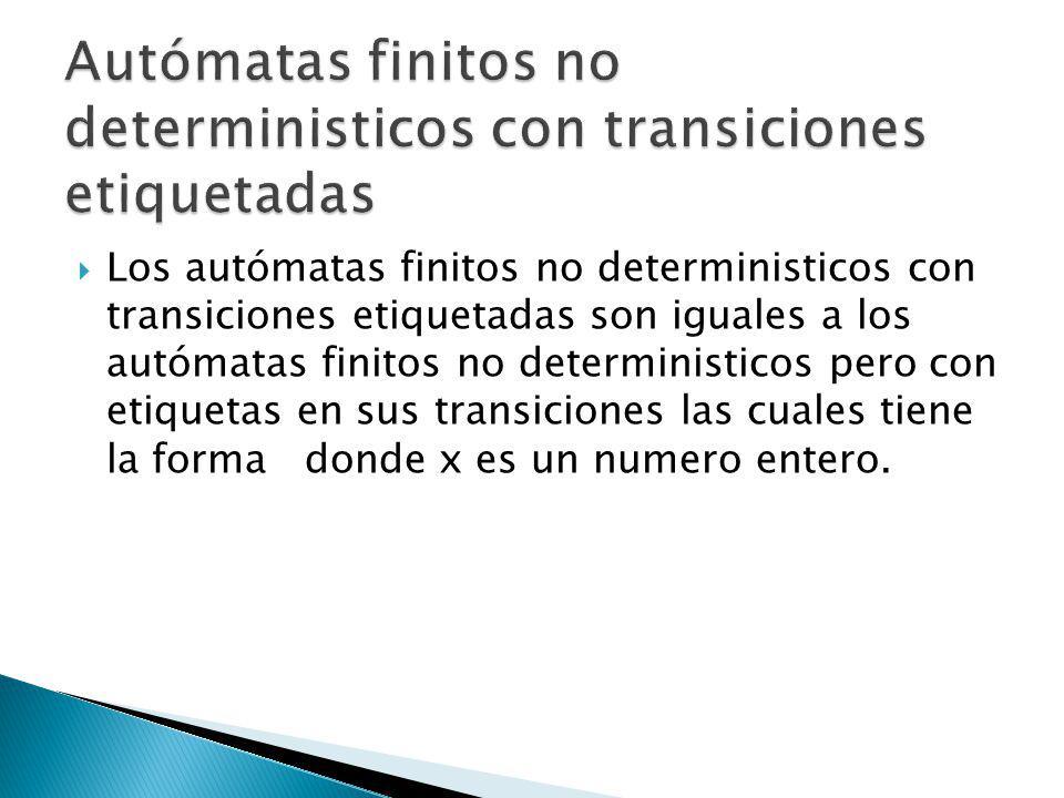 Los autómatas finitos no deterministicos con transiciones etiquetadas son iguales a los autómatas finitos no deterministicos pero con etiquetas en sus