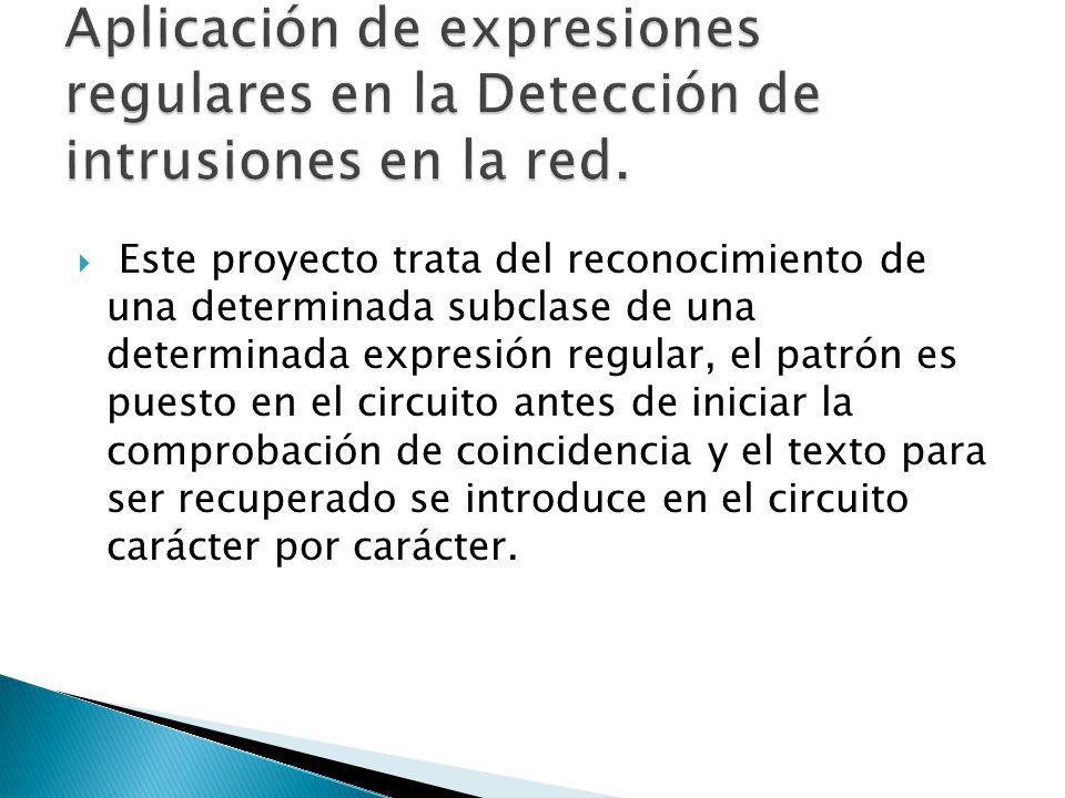 Este proyecto trata del reconocimiento de una determinada subclase de una determinada expresión regular, el patrón es puesto en el circuito antes de i
