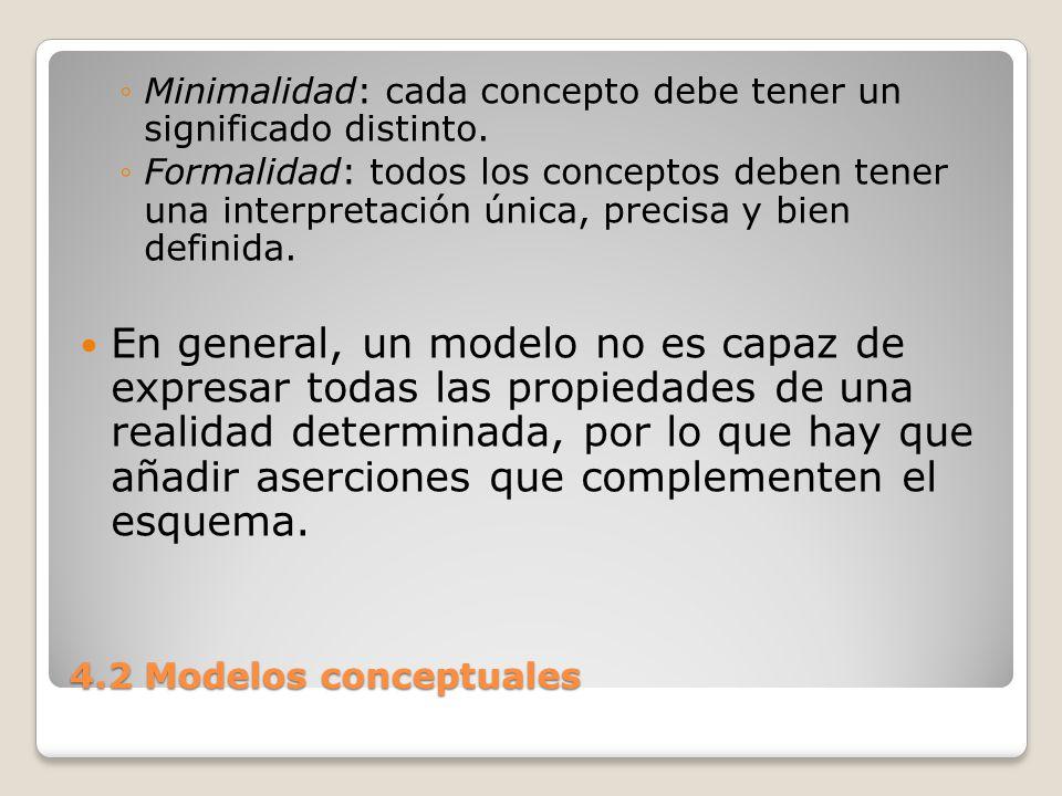 4.2 Modelos conceptuales ¿Qué es un Modelo conceptual.