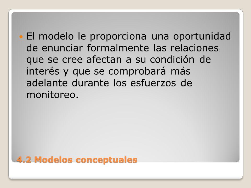 4.2 Modelos conceptuales Un buen Modelo conceptual ayudará a determinar por qué un proyecto tiene éxito o fracasa.