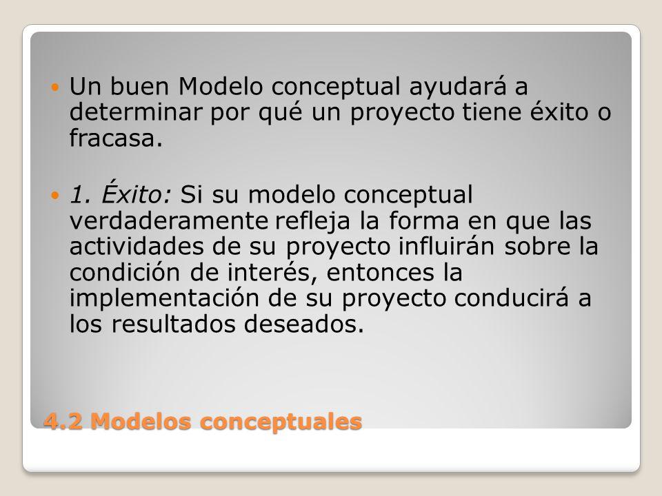 4.2 Modelos conceptuales 2.