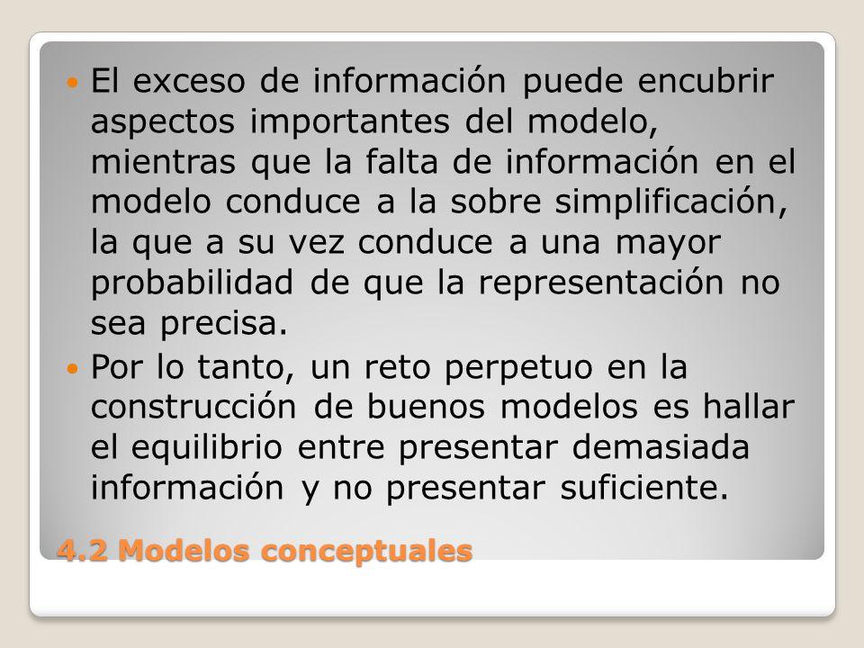 4.2 Modelos conceptuales Para elaborar un Modelo Conceptual, primero se necesita tener información adecuada y confiable (la ciencia) para después ordenarla en un diagrama (el arte) que represente su interpretación de la situación en el sitio del proyecto.