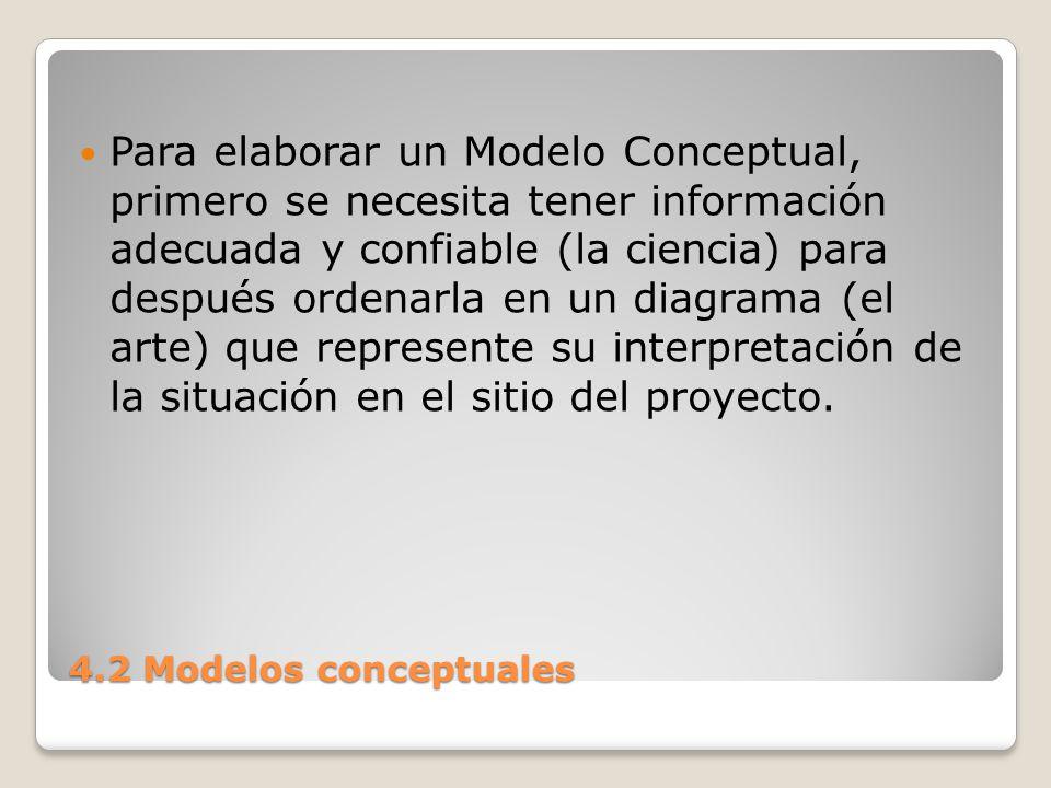 4.2 Modelos conceptuales Sea lo que sea que haga, no se le debe restar importancia al aspecto artístico del desarrollo de su Modelo conceptual, frecuentemente ésta es la parte más difícil de lograr.