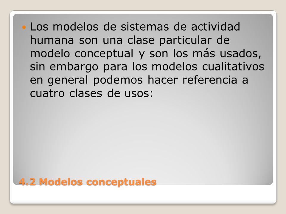 4.2 Modelos conceptuales a) Como una ayuda para aclarar las consideraciones de un área de interés; b) como una ilustración de un concepto; c) como una ayuda para definir la estructura y la lógica; d) como un prerrequisito del diseño.