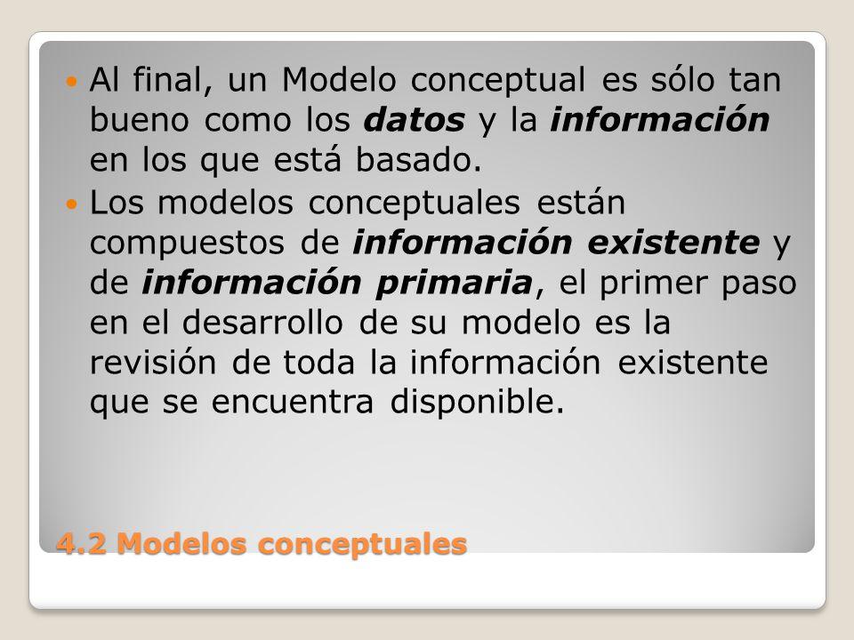4.2 Modelos conceptuales La información existente es útil porque ya ha sido compilada y en muchos casos es fácilmente accesible.