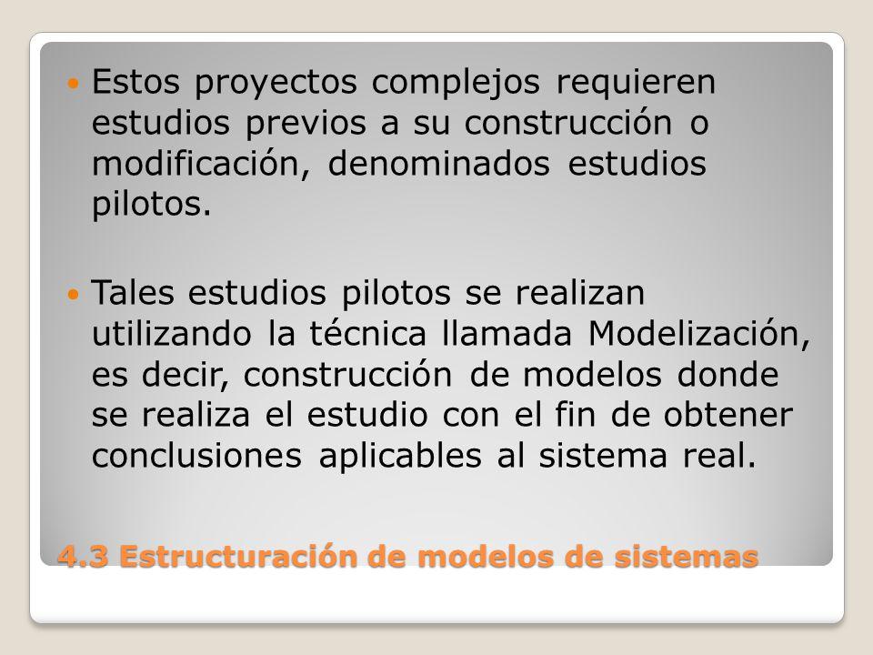 4.3 Estructuración de modelos de sistemas Construido el modelo, el proceso de ensayar en él una alternativa se llama simular.