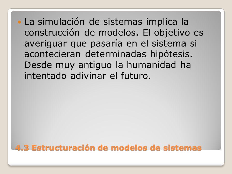 4.3 Estructuración de modelos de sistemas Ha querido conocer qué va a pasar cuando suceda un determinado hecho histórico.