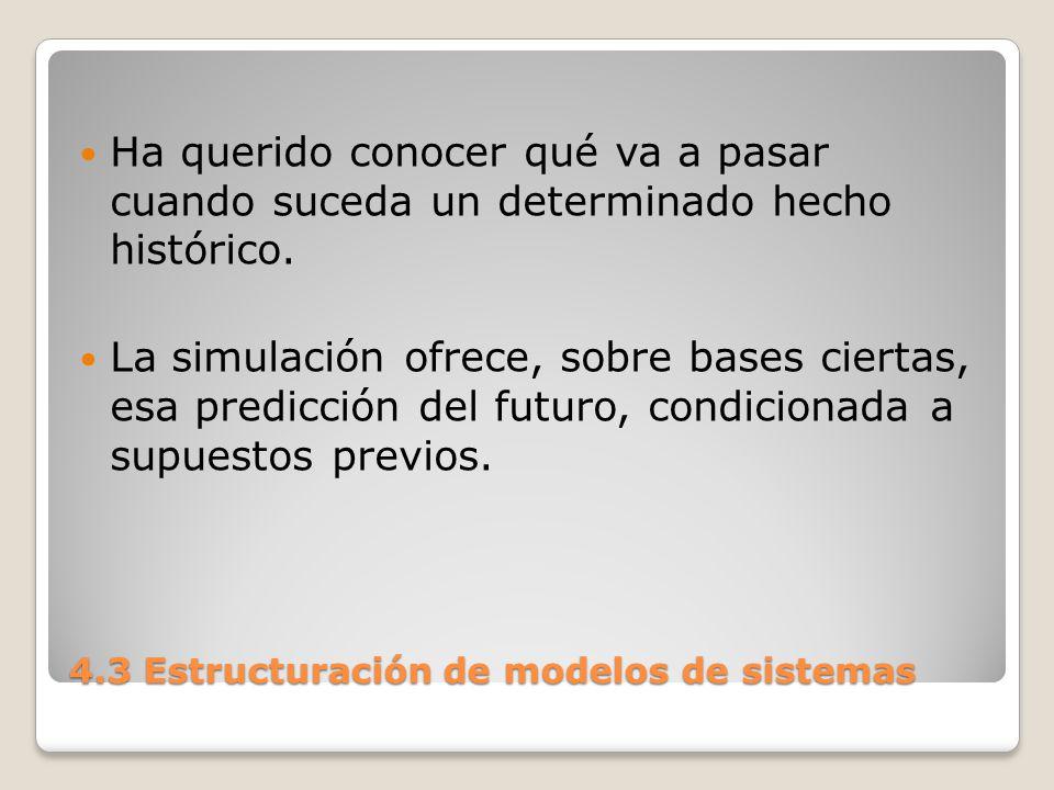 4.3 Estructuración de modelos de sistemas Para ello se construyen los modelos, normalmente una simplificación de la realidad.