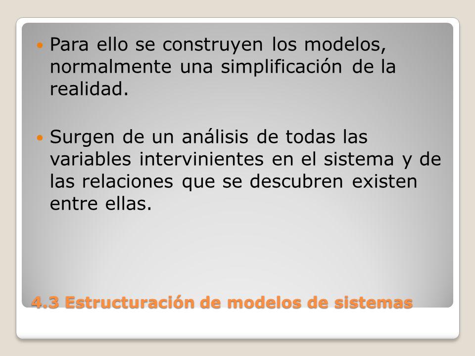 4.3 Estructuración de modelos de sistemas A medida que avanza el estudio del sistema se incrementa el entendimiento que el analista tiene del modelo y ayuda a crear modelos más cercanos a la realidad.