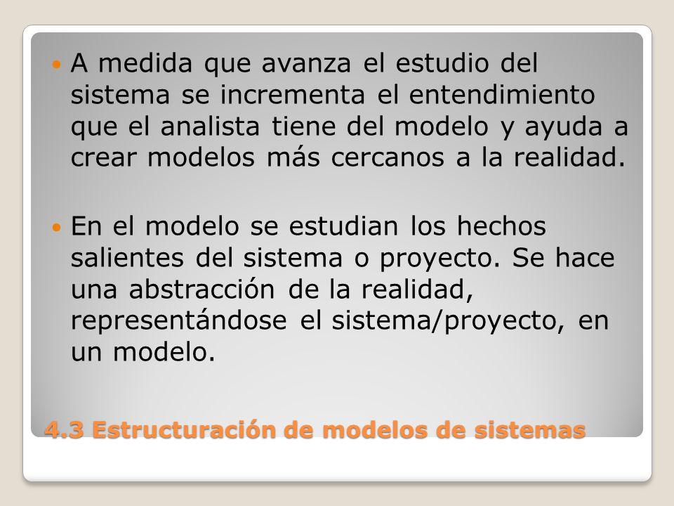 4.3 Estructuración de modelos de sistemas El modelo que se construye debe tener en cuenta todos los detalles que interesan en el estudio para que realmente represente al sistema real (Modelo válido).