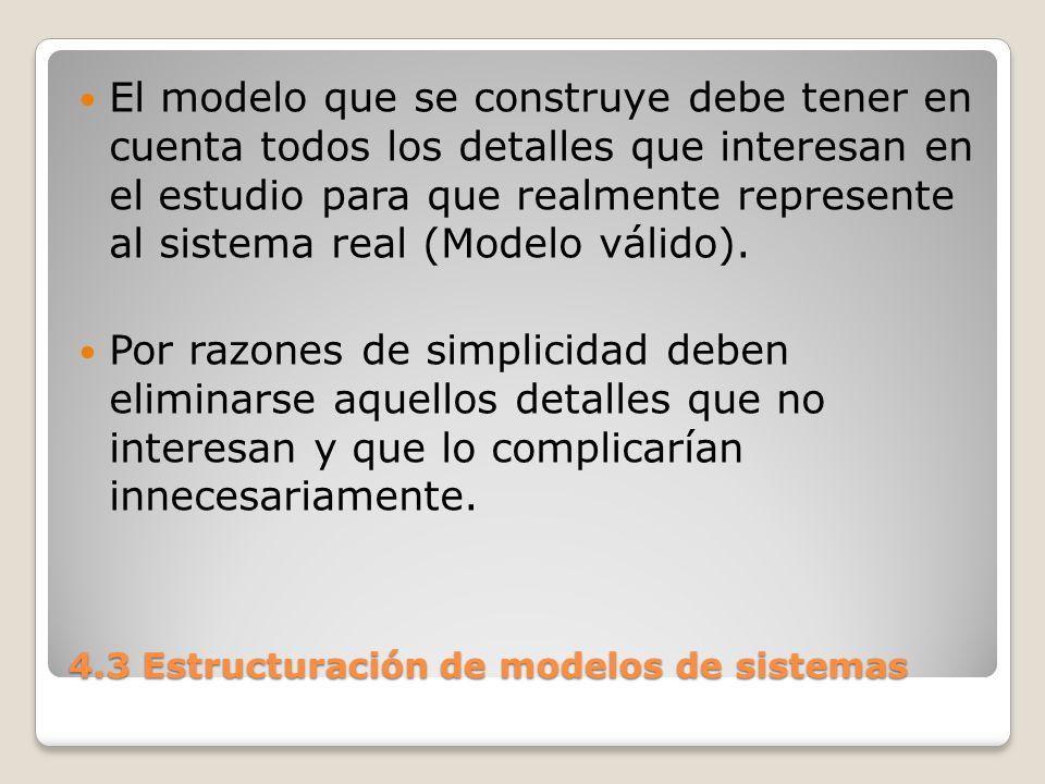 4.3 Estructuración de modelos de sistemas Se requiere pues, que el modelo sea una fiel representación del sistema real.