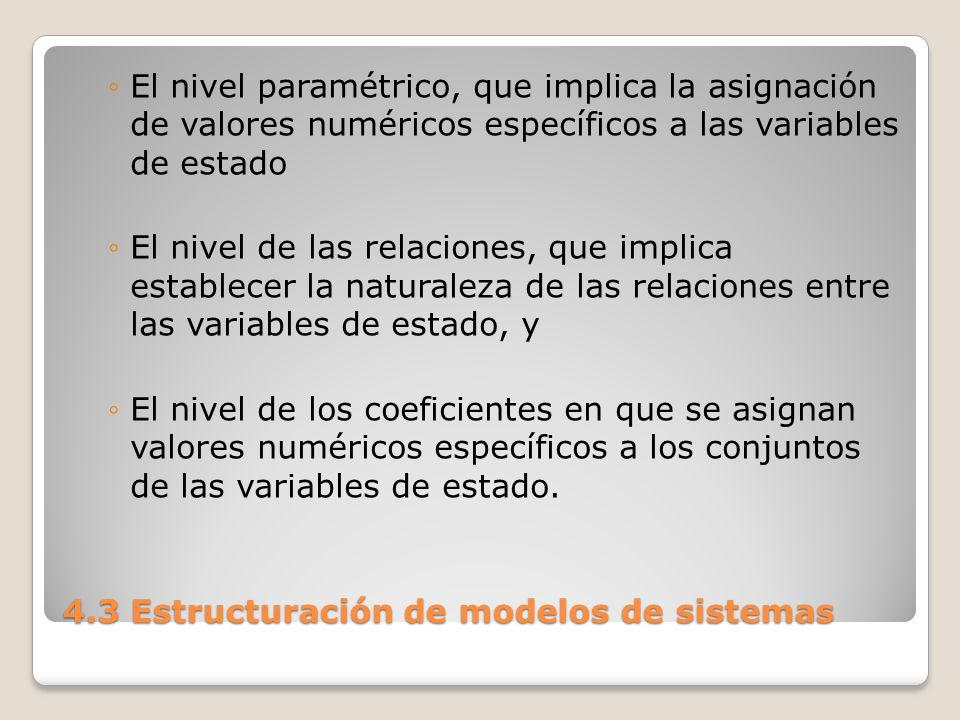 4.3 Estructuración de modelos de sistemas El que va a tomar la decisión percibe en forma real, o aparente, una identidad efectiva entre el estado real del sistema y el postulado.