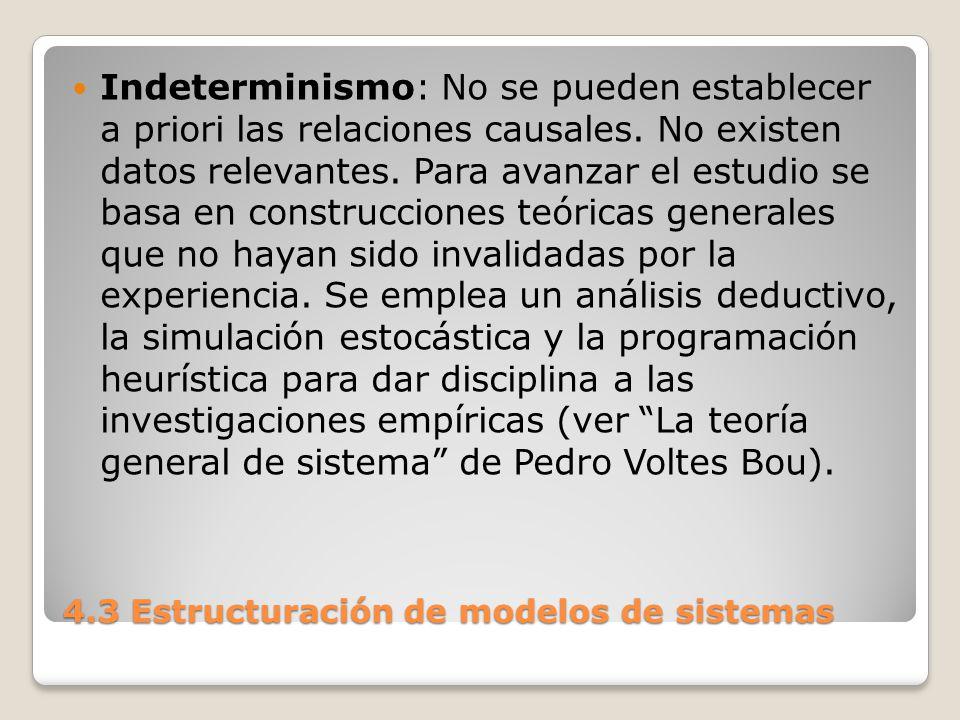 4.3 Estructuración de modelos de sistemas Son muchos los tipos de modelos en que se pueden representar los sistemas reales.