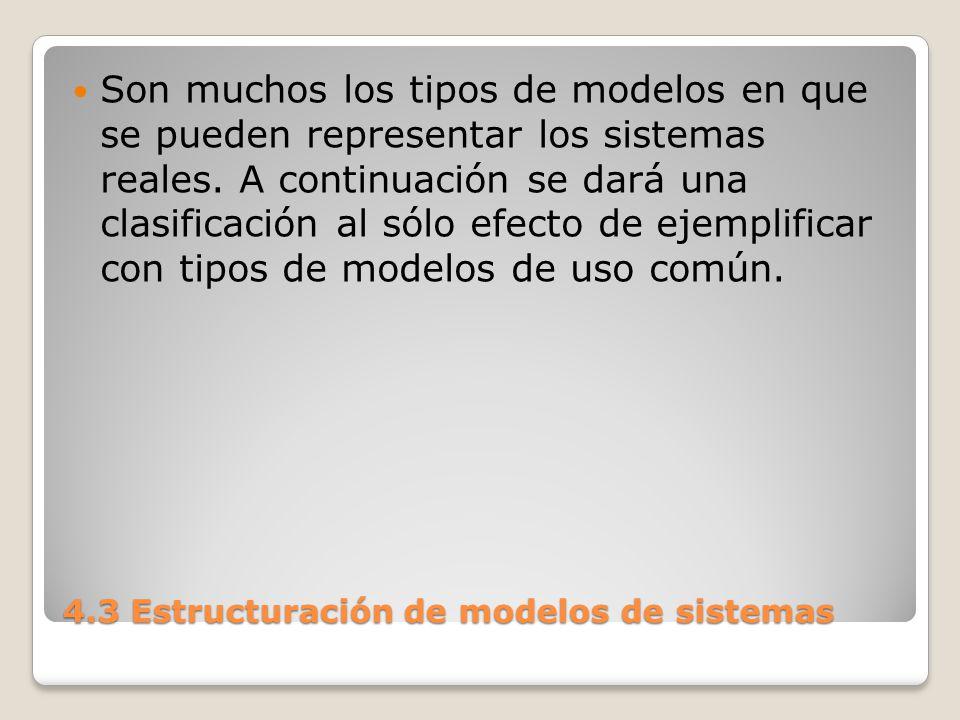 4.3 Estructuración de modelos de sistemas CLASIFICACION DE LOS MODELOS Existen múltiples tipos de modelos para representar la realidad.