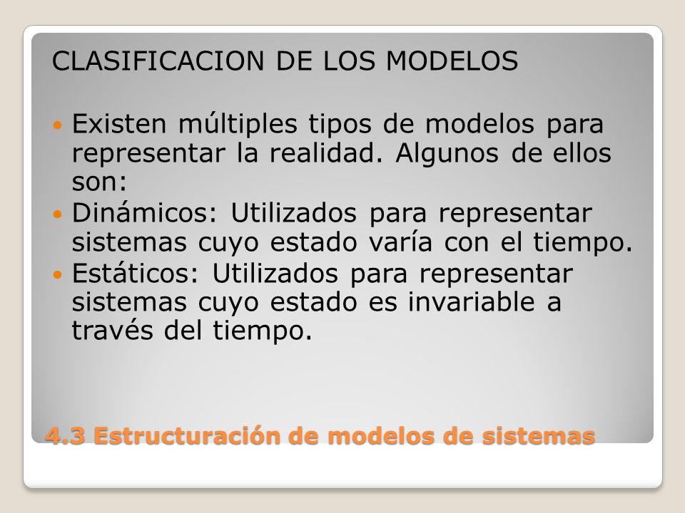 4.3 Estructuración de modelos de sistemas Matemáticos: Representan la realidad en forma abstracta de muy diversas maneras.