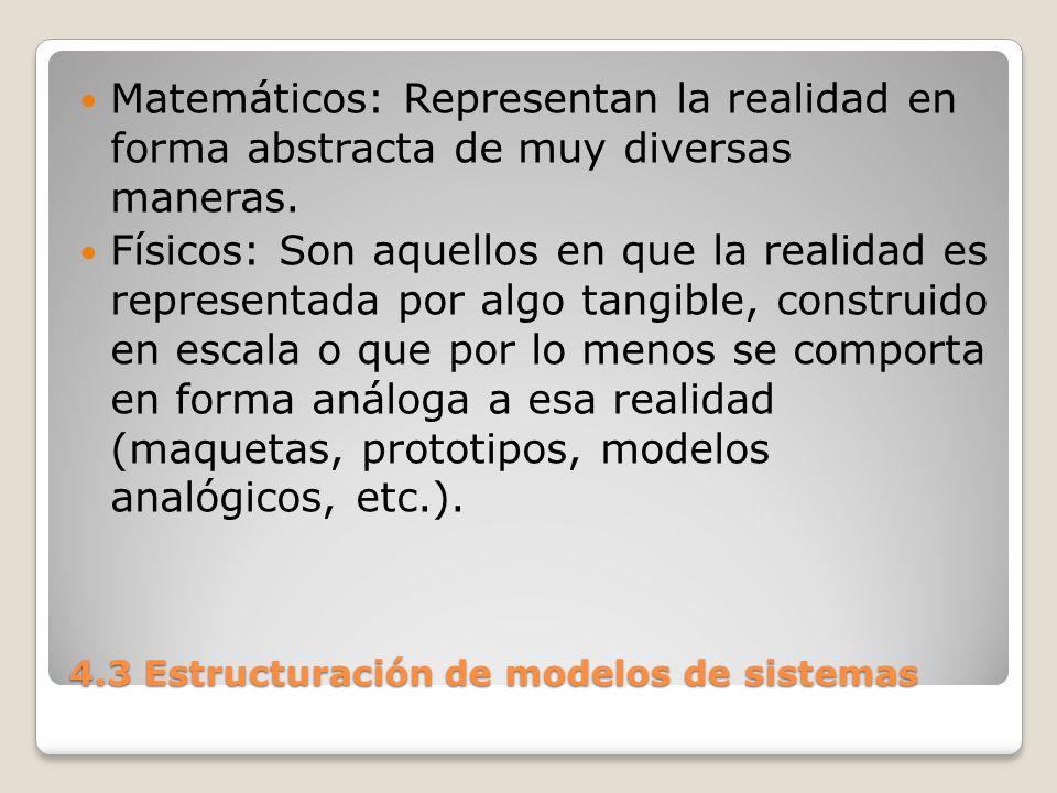 4.3 Estructuración de modelos de sistemas Analíticos: La realidad se representa por fórmulas matemáticas.