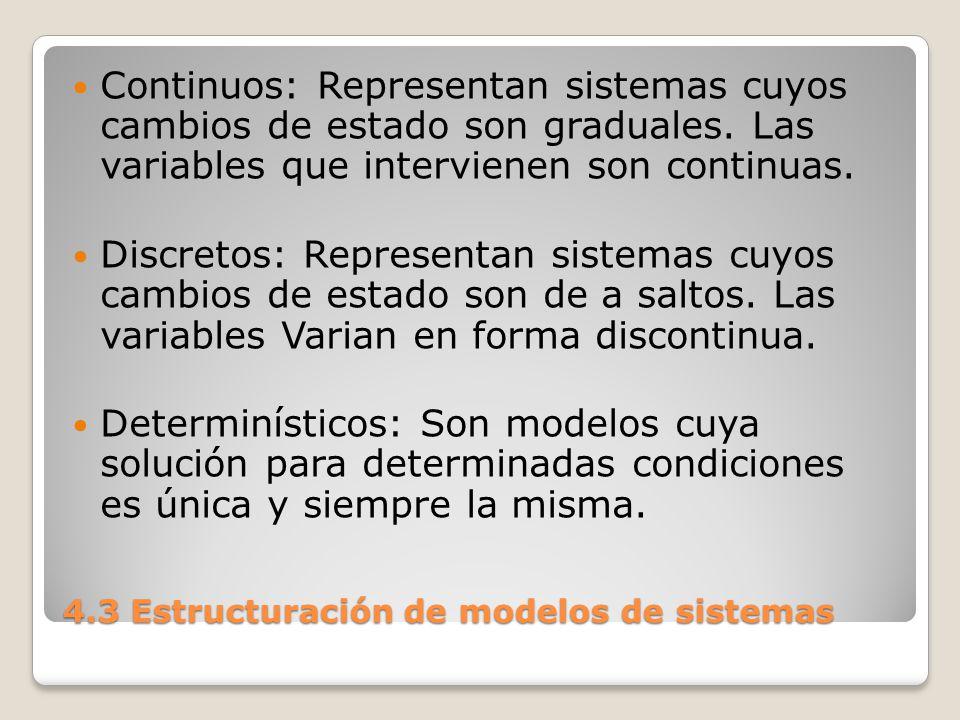 4.3 Estructuración de modelos de sistemas Construido el modelo, se ensaya una alternativa en él con el fin de aplicar las conclusiones al sistema.