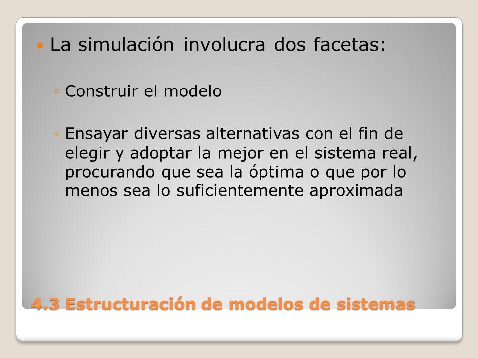 4.3 Estructuración de modelos de sistemas FASES QUE COMPRENDE TODO ESTUDIO QUE UTILIZA LA SIMULACION 1) Definición del sistema con el máximo de detalle Se debe evitar comenzar a trabajar en la construcción del modelo con un sistema superficial, mal concebido.