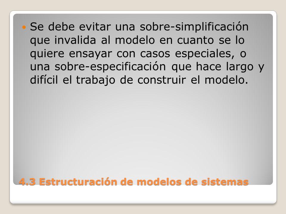 4.3 Estructuración de modelos de sistemas Todas las variables que intervienen en un modelo son medibles.