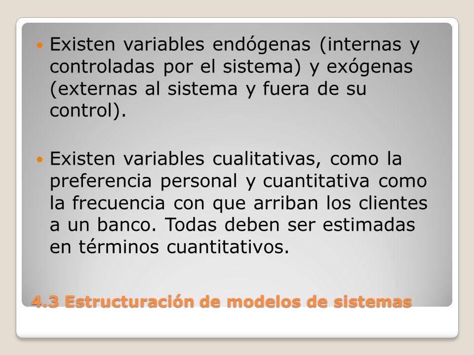 4.3 Estructuración de modelos de sistemas 4) Recolección y análisis de los datos del sistema Definidas las variables intervinientes en el sistema es habitual que existan muchas variables estocásticas.