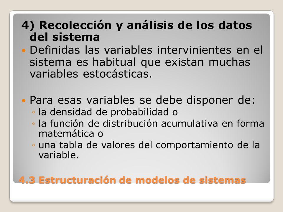 4.3 Estructuración de modelos de sistemas Se utiliza para ello todas las herramientas estadísticas clásicas, tales como, análisis de regresión, de serie de tiempos y de varianzas.