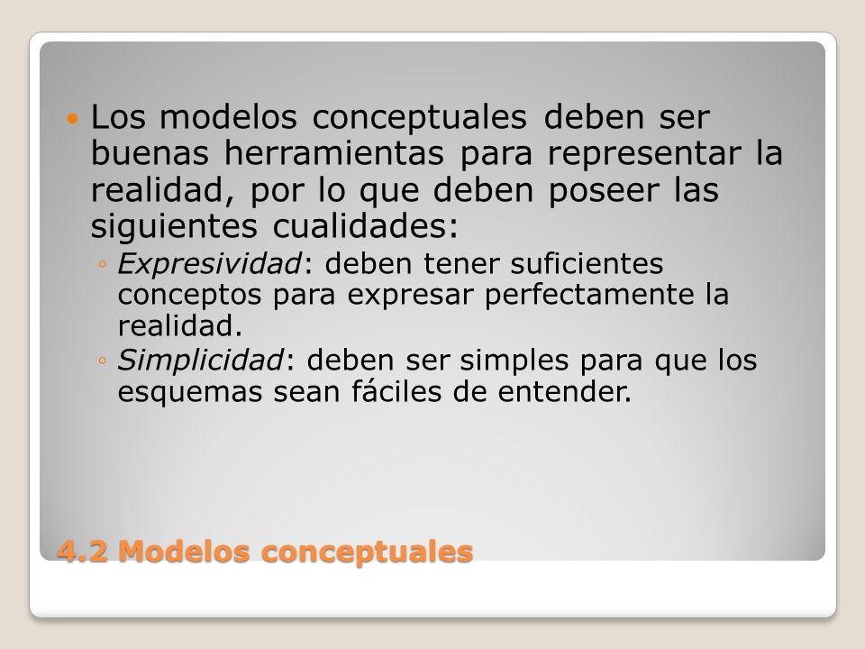 4.2 Modelos conceptuales Minimalidad: cada concepto debe tener un significado distinto.