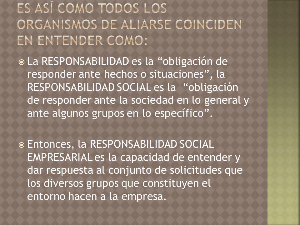 La RESPONSABILIDAD es la obligación de responder ante hechos o situaciones, la RESPONSABILIDAD SOCIAL es la obligación de responder ante la sociedad en lo general y ante algunos grupos en lo específico.