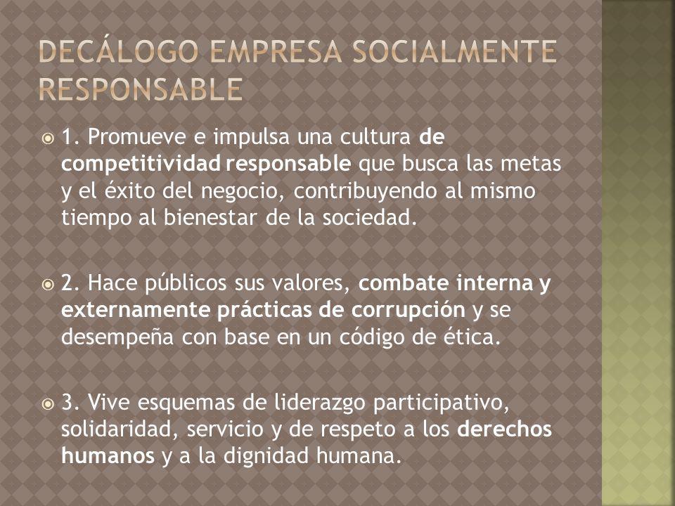1. Promueve e impulsa una cultura de competitividad responsable que busca las metas y el éxito del negocio, contribuyendo al mismo tiempo al bienestar