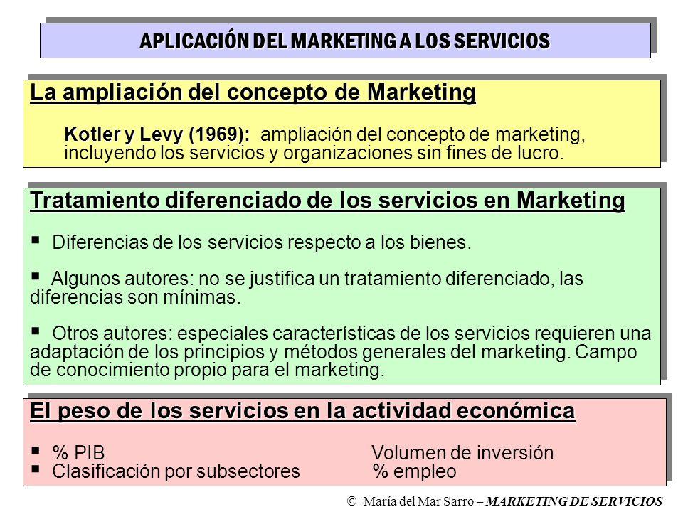 APLICACIÓN DEL MARKETING A LOS SERVICIOS La ampliación del concepto de Marketing Kotler y Levy (1969): Kotler y Levy (1969): ampliación del concepto d