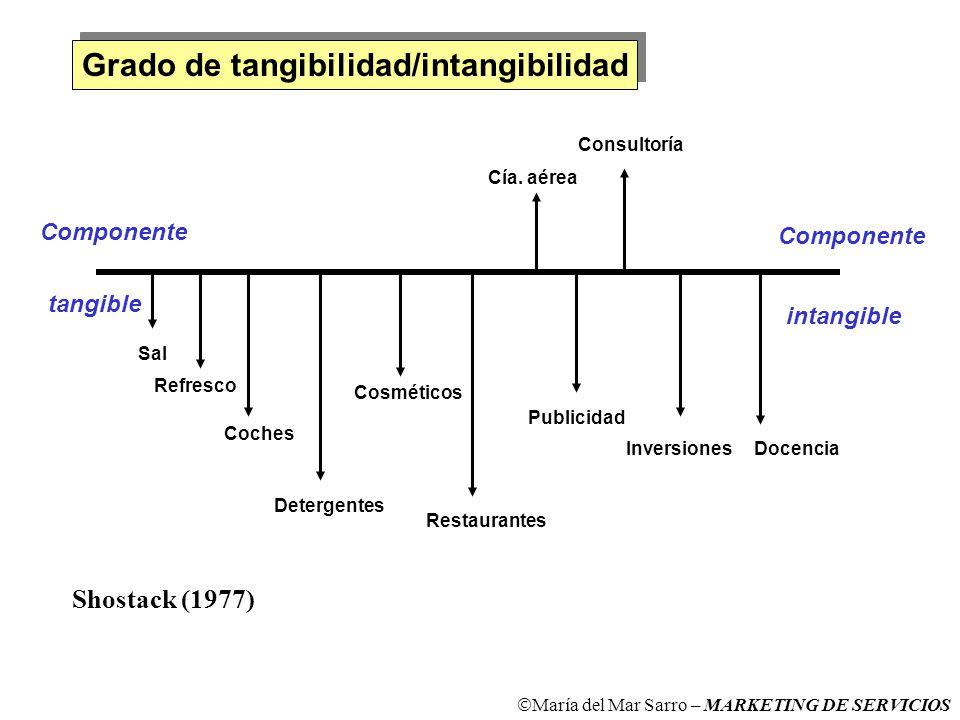 Grado de tangibilidad/intangibilidad Componente tangible Componente intangible María del Mar Sarro – MARKETING DE SERVICIOS Sal Refresco Coches Deterg