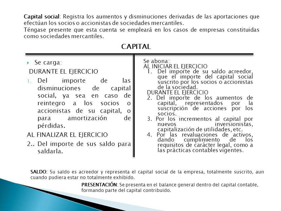 Se carga: DURANTE EL EJERCICIO 1. Del importe de las disminuciones de capital social, ya sea en caso de reintegro a los socios o accionistas de su cap