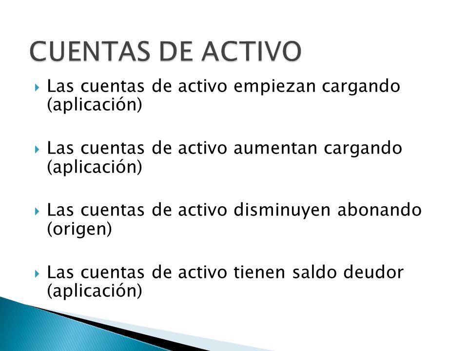 Las cuentas de activo empiezan cargando (aplicación) Las cuentas de activo aumentan cargando (aplicación) Las cuentas de activo disminuyen abonando (origen) Las cuentas de activo tienen saldo deudor (aplicación)