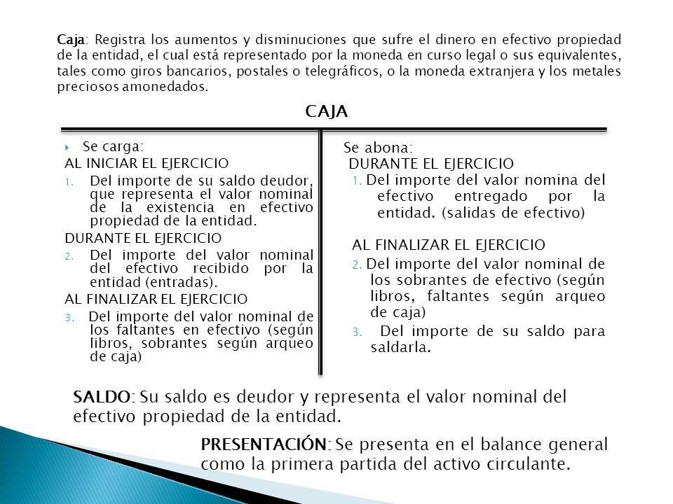 Se carga: AL INICIAR EL EJERCICIO 1. Del importe de su saldo deudor, que representa el valor nominal de la existencia en efectivo propiedad de la enti