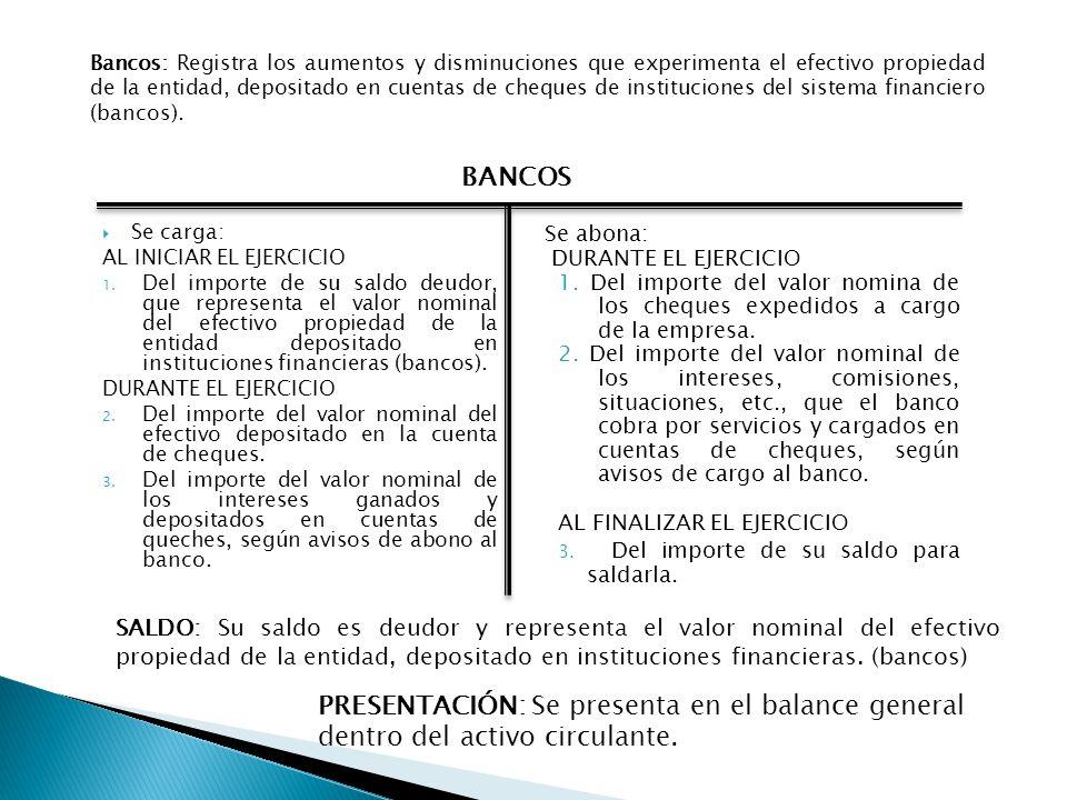 Se carga: AL INICIAR EL EJERCICIO 1. Del importe de su saldo deudor, que representa el valor nominal del efectivo propiedad de la entidad depositado e