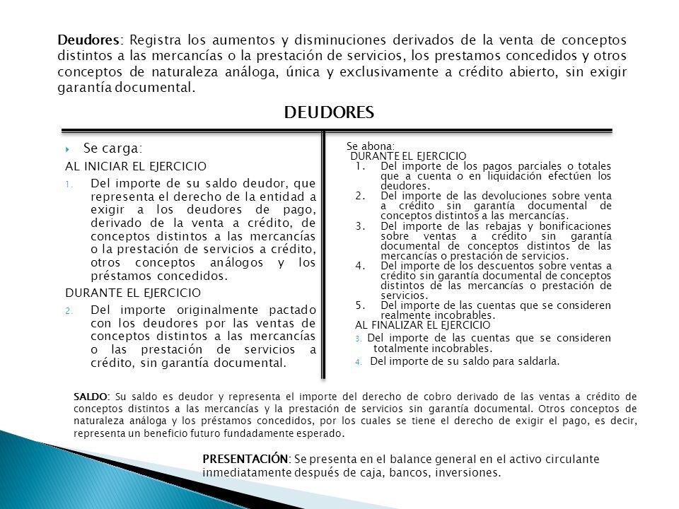 Se carga: AL INICIAR EL EJERCICIO 1. Del importe de su saldo deudor, que representa el derecho de la entidad a exigir a los deudores de pago, derivado