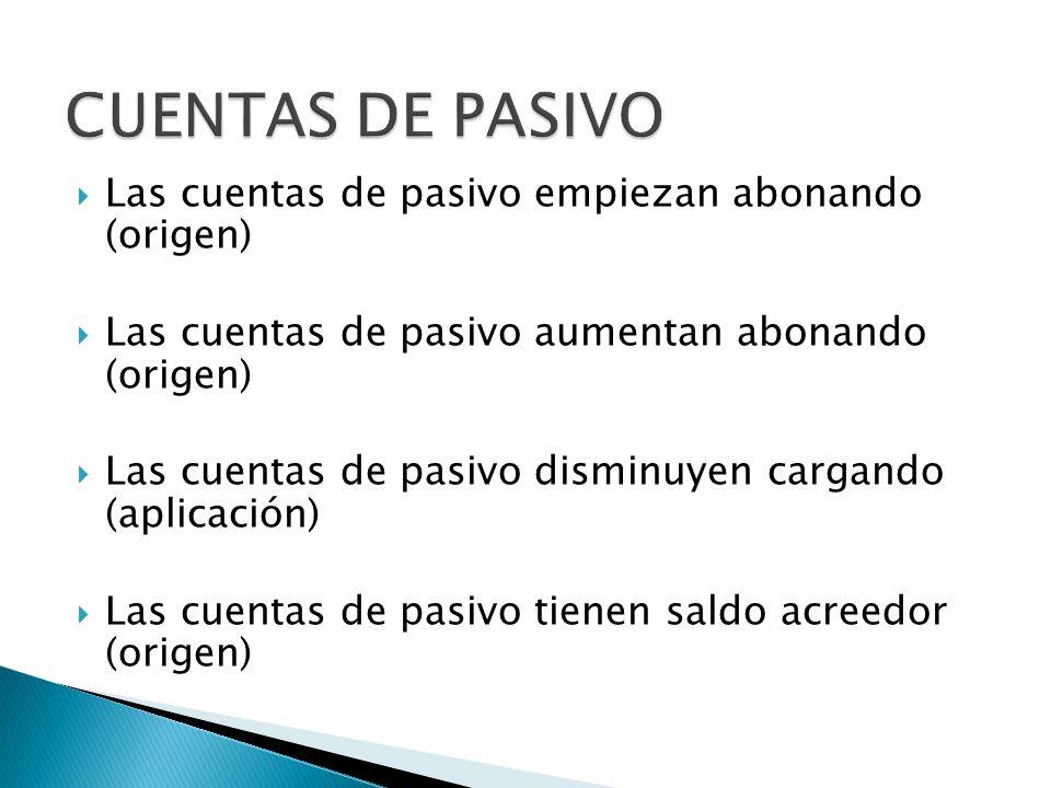 Las cuentas de pasivo empiezan abonando (origen) Las cuentas de pasivo aumentan abonando (origen) Las cuentas de pasivo disminuyen cargando (aplicación) Las cuentas de pasivo tienen saldo acreedor (origen)