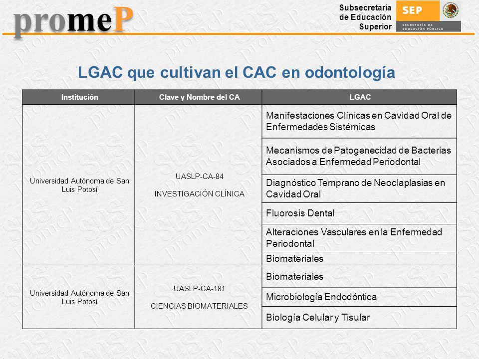 Subsecretaría de Educación Superior promeP LGAC que cultivan el CAC en odontología InstituciónClave y Nombre del CALGAC Universidad Autónoma de San Lu