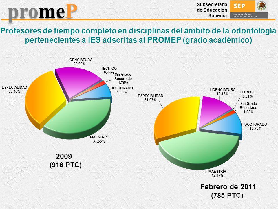 Subsecretaría de Educación Superior promeP Profesores de tiempo completo en disciplinas del ámbito de la odontología pertenecientes a IES adscritas al