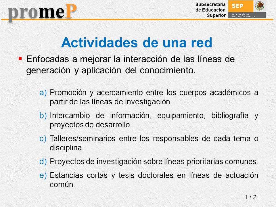 Subsecretaría de Educación Superior promeP a) Promoción y acercamiento entre los cuerpos académicos a partir de las líneas de investigación. b) Interc