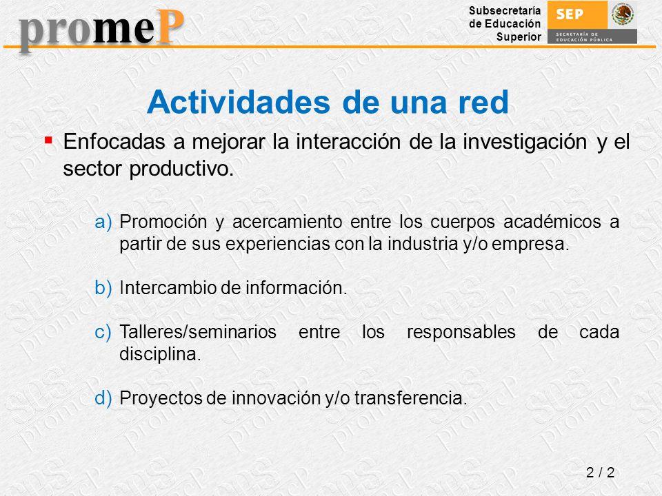 Subsecretaría de Educación Superior promeP a) Promoción y acercamiento entre los cuerpos académicos a partir de sus experiencias con la industria y/o