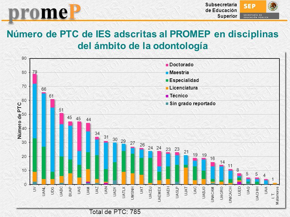 Subsecretaría de Educación Superior promeP Número de PTC de IES adscritas al PROMEP en disciplinas del ámbito de la odontología Total de PTC: 785