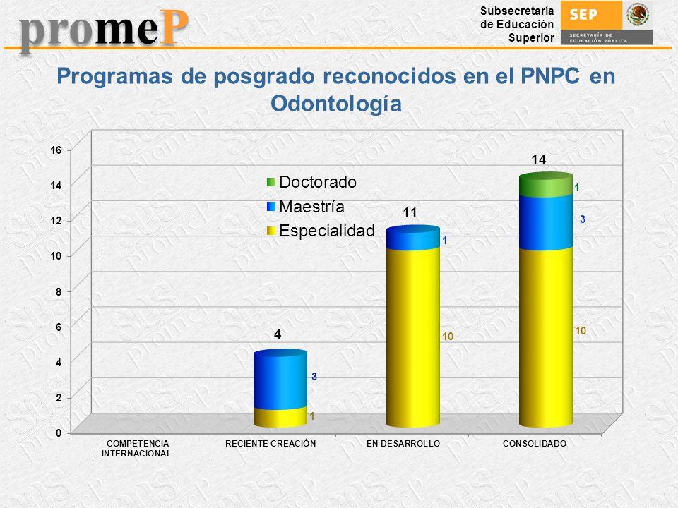Subsecretaría de Educación Superior promeP Programas de posgrado reconocidos en el PNPC en Odontología