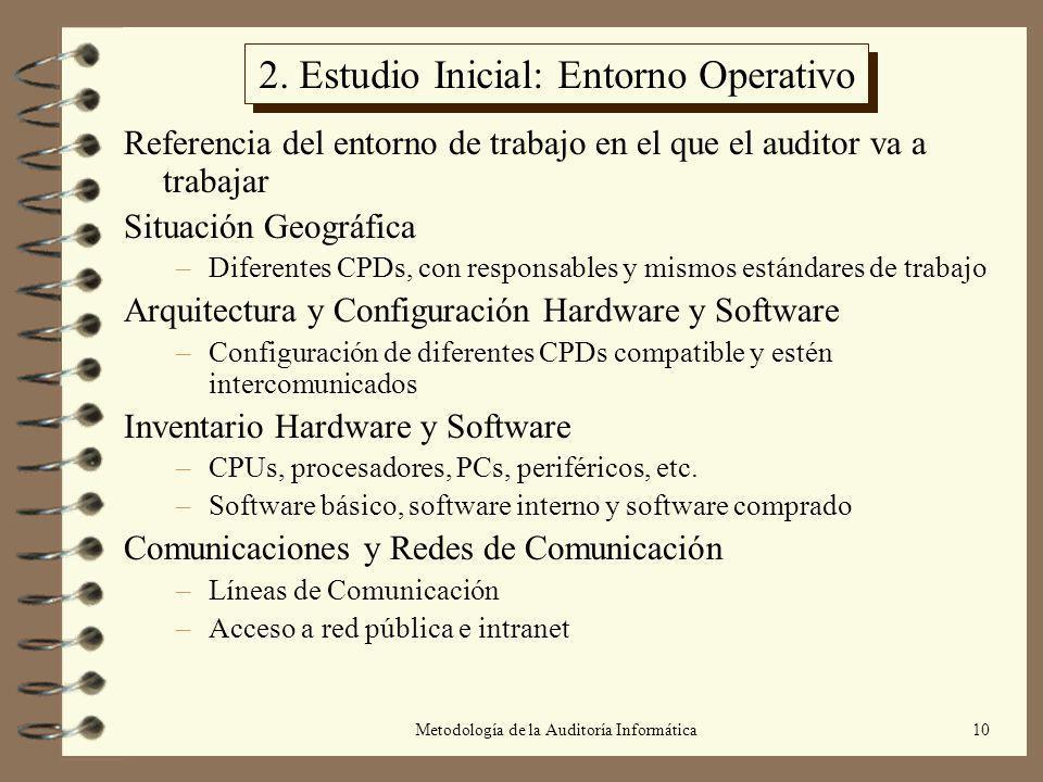 Metodología de la Auditoría Informática10 2. Estudio Inicial: Entorno Operativo Referencia del entorno de trabajo en el que el auditor va a trabajar S