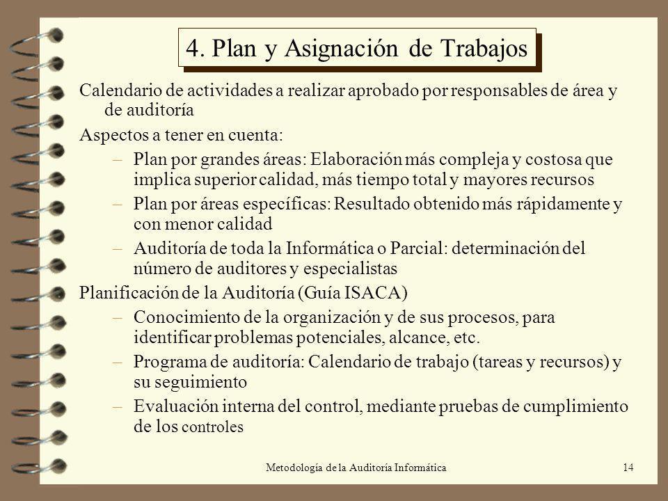 Metodología de la Auditoría Informática14 4. Plan y Asignación de Trabajos Calendario de actividades a realizar aprobado por responsables de área y de