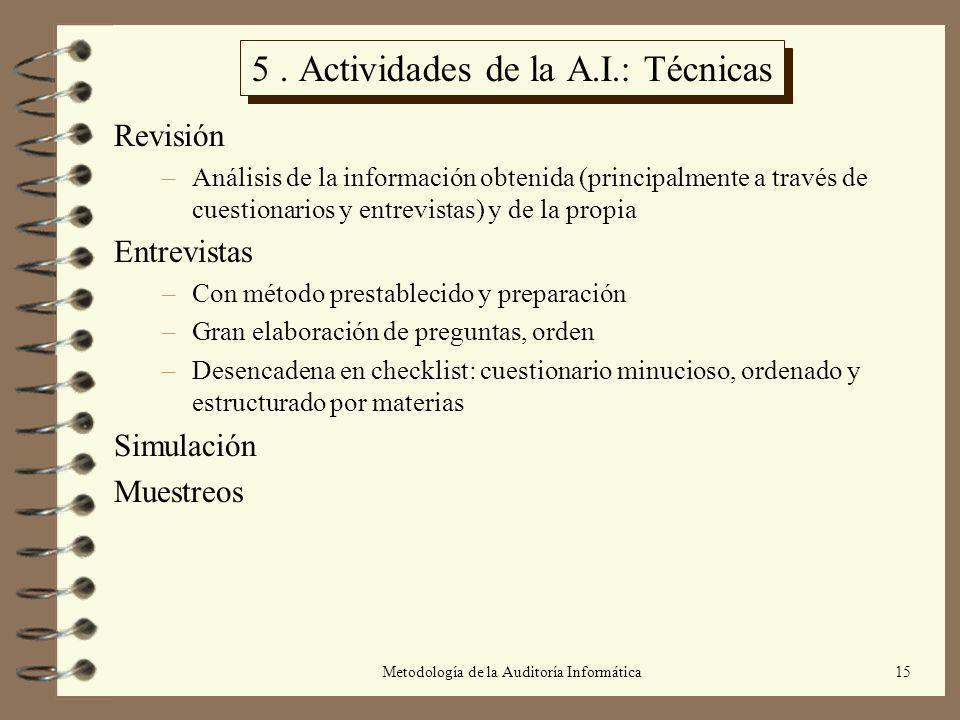 Metodología de la Auditoría Informática15 5. Actividades de la A.I.: Técnicas Revisión –Análisis de la información obtenida (principalmente a través d