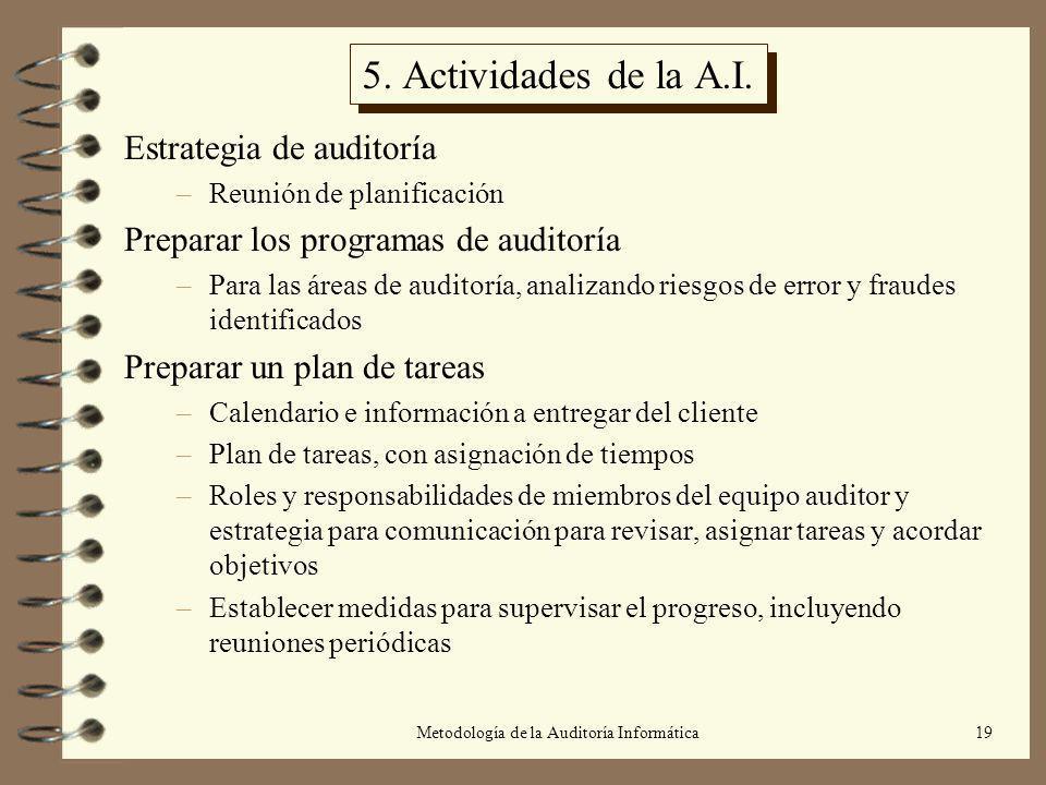 Metodología de la Auditoría Informática19 5. Actividades de la A.I. Estrategia de auditoría –Reunión de planificación Preparar los programas de audito