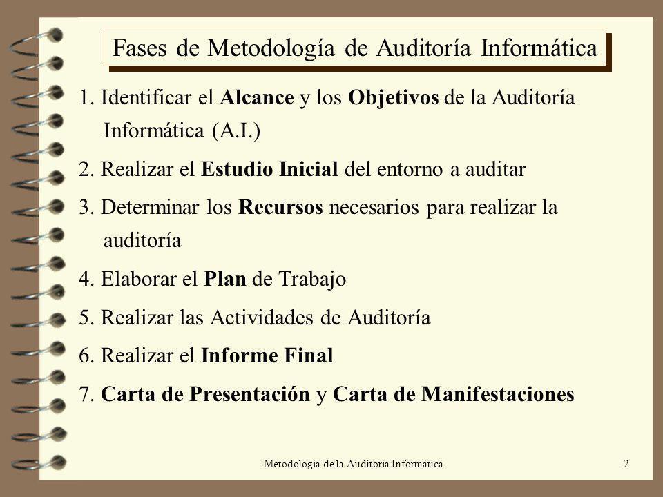 Metodología de la Auditoría Informática2 Fases de Metodología de Auditoría Informática 1. Identificar el Alcance y los Objetivos de la Auditoría Infor